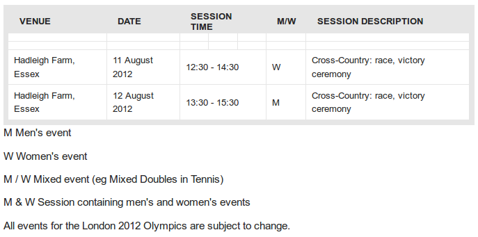 2012 london olympic mountain bike men's and women's race schedule venue:Hadleigh Farm in Essex