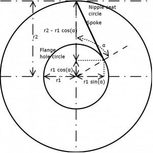 spokelengthformula2